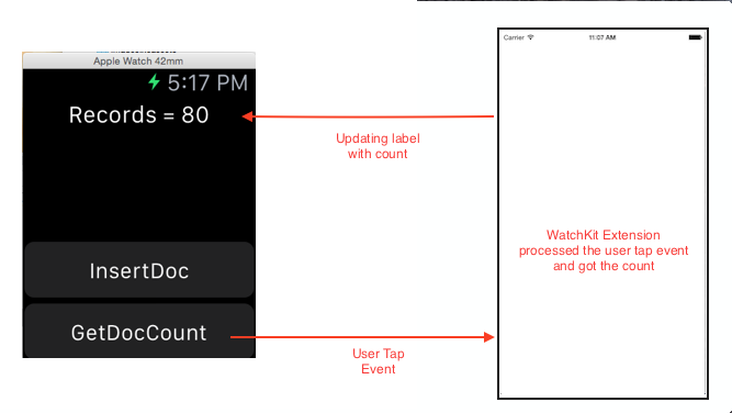 Creating Watchkit App